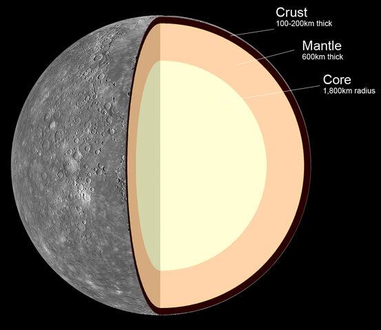 File:Internal Structure of Mercury.jpg