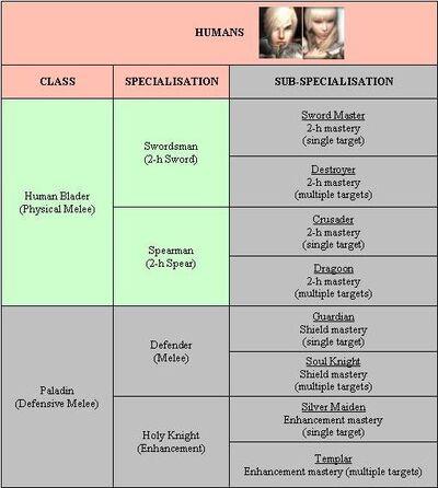 Humanclas