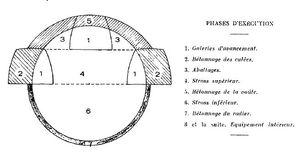 TSF 1970 Phases d'exécution.JPG