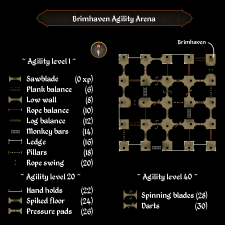 File:Brimhaven Agility Arena map.png