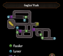 Eagles' Peak/Quick guide
