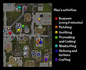 Max locations