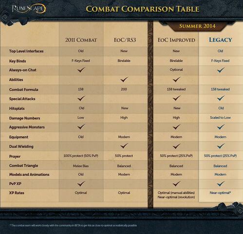 File:Legacy Mode comparison update image.jpg