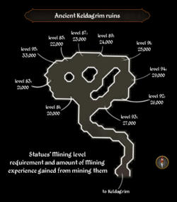 Ancient Keldagrim ruins map