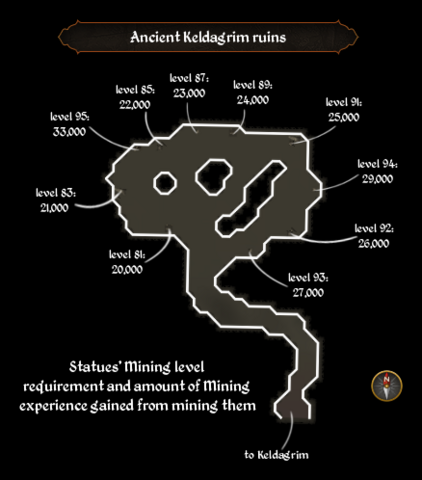 File:Ancient Keldagrim ruins map.png