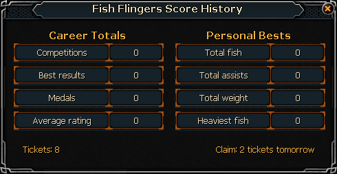 File:Fish flingers history.png