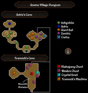 Gnome Village Dungeon map