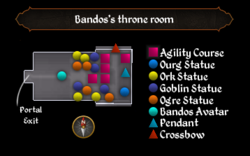 Bandos's throne room map
