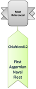References-Chia