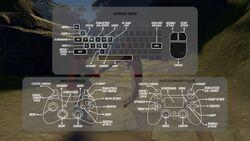 RWBY GE Control Scheme.jpg