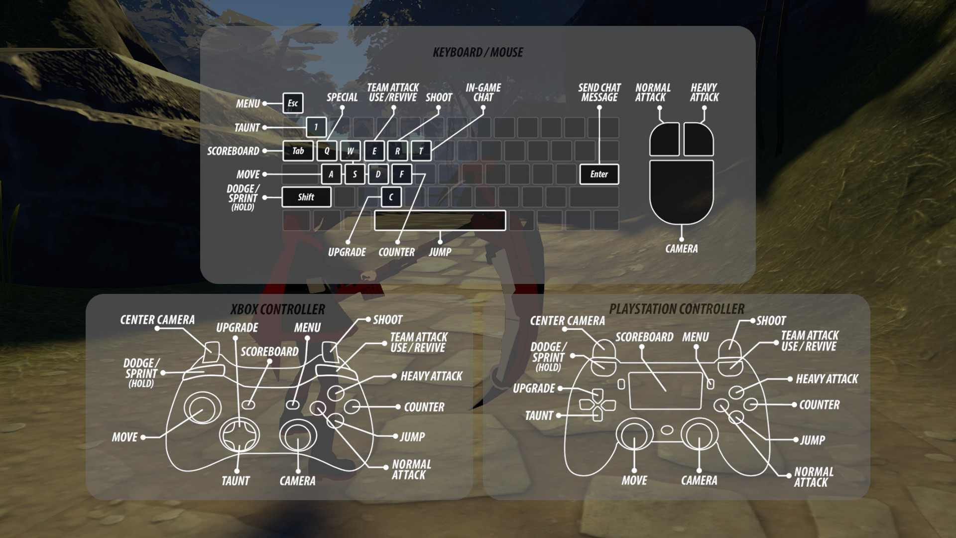ファイル:RWBY GE Control Scheme.jpg