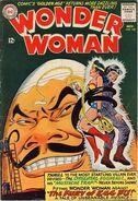 Wonder woman - egghead