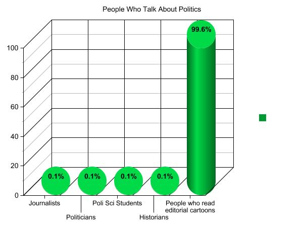 File:People who talk about politics.jpg