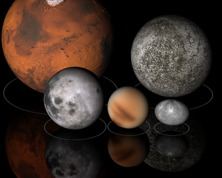 750px-1e6m comparison Mars Mercury Moon Pluto Haumea - no transparency