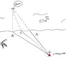 Πρόβλημα Διαδρομής Feynman