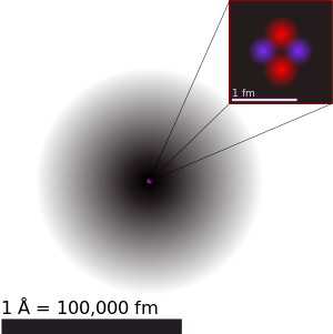 File:Atoms.png