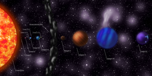 Yangiri Prime Solar Map