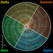 Galaxy Quadrants and Sectors