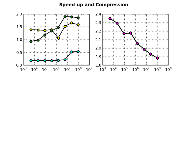 File:Spheres speed up 3.png
