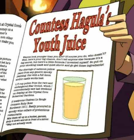 File:Youth juice.png