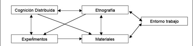 File:Cognicion.png