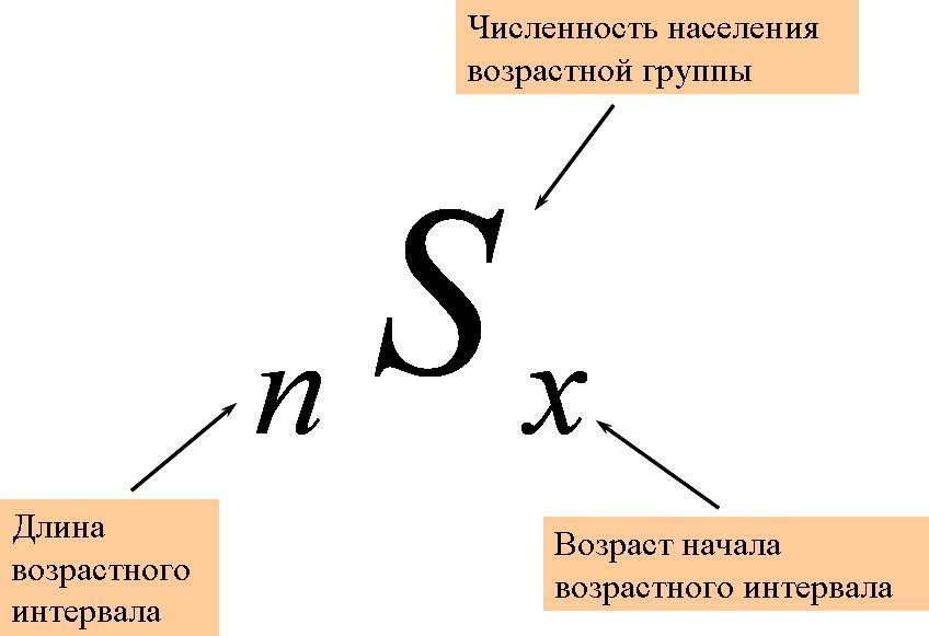 Формула дем 2