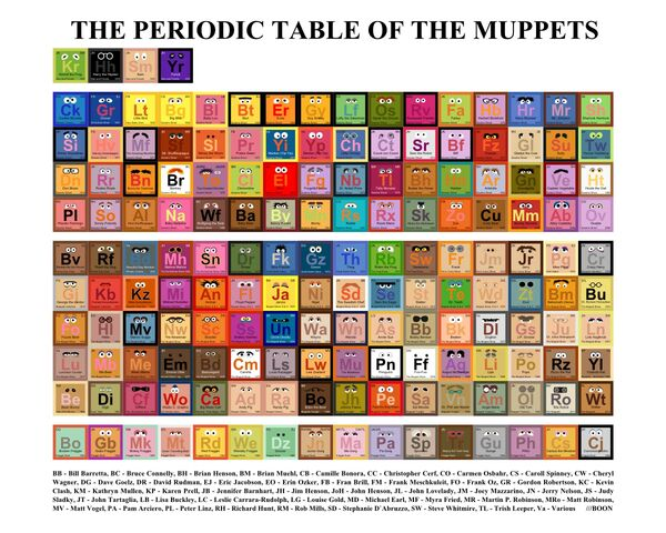 File:Periodic-Table-Muppets.jpeg
