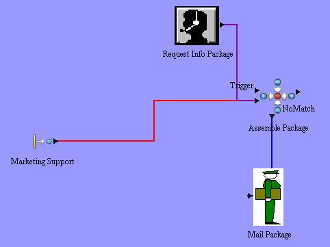 File:Simprocess model assemble.JPG