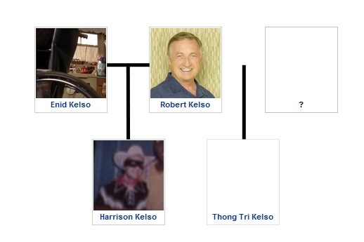 Kelso family tree