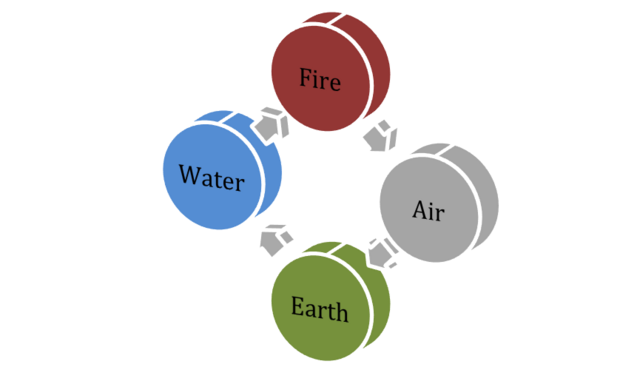 File:Element1.png