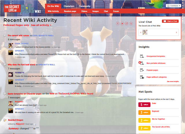 File:Wiki activity.png