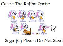 File:Cassie The Rabbit Sprite sheet.jpg