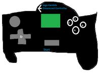 Kamble Dreamcast Controller