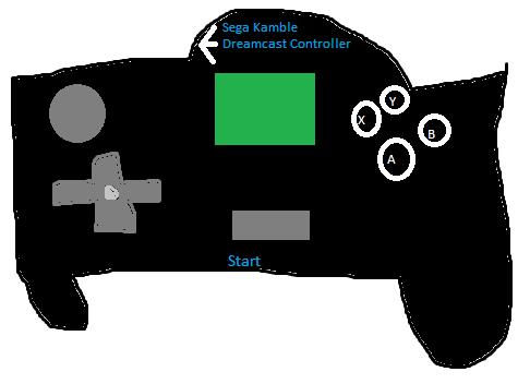 File:Kamble Dreamcast Controller.png