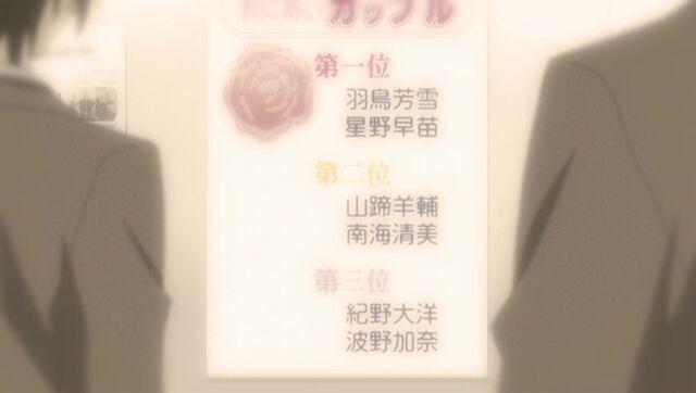 File:Hoshino and Hatori voted best couple.jpg