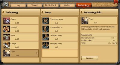 Technology tab