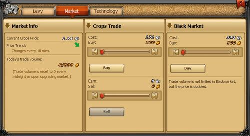 Market trade screen