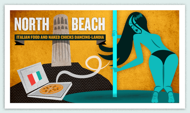 File:Northbeach.png
