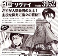 Levi popularity poll