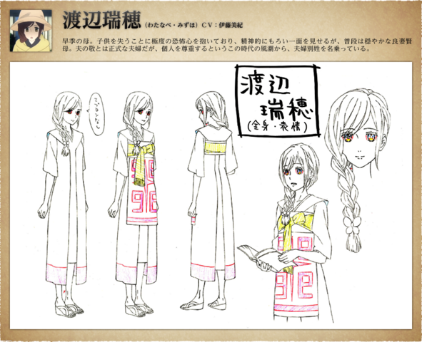 File:Watanabe Sketches.png