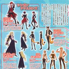 ShinganCrimsonZ character designs from Otomedia magazine