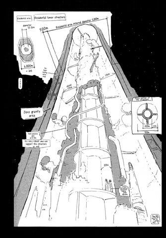 File:Sidonia carrier.jpg