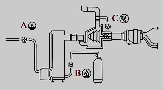 File:WaterandPower Diagram.jpg