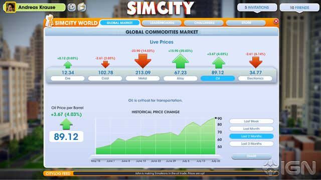 File:SimCity Global Market.jpg