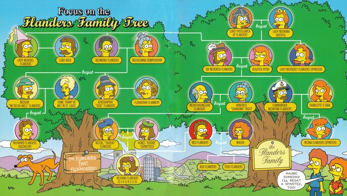 Flanders Family Tree