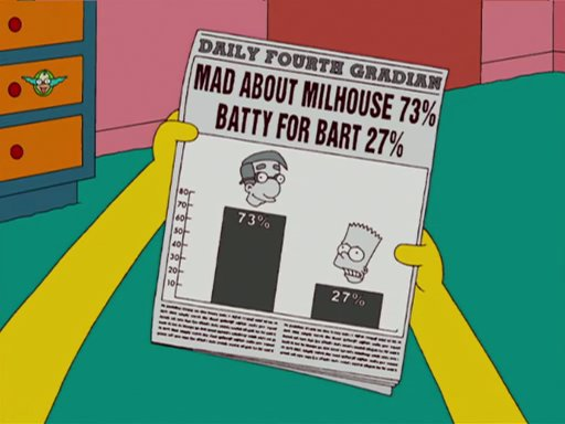 File:Mad about Milhouse.jpg