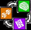 Muscle-Brain-Tech cycle