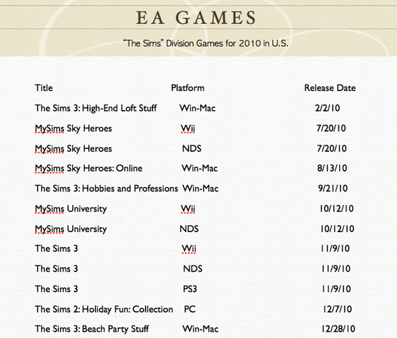 File:EA SIMS DIVISION 2010.png