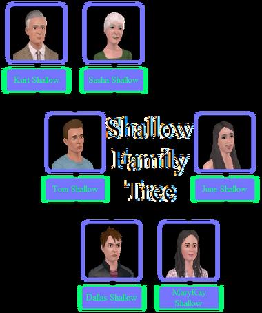Shallow Family Tree