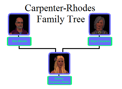 File:Carpenter-Rhodes Family Tree.png